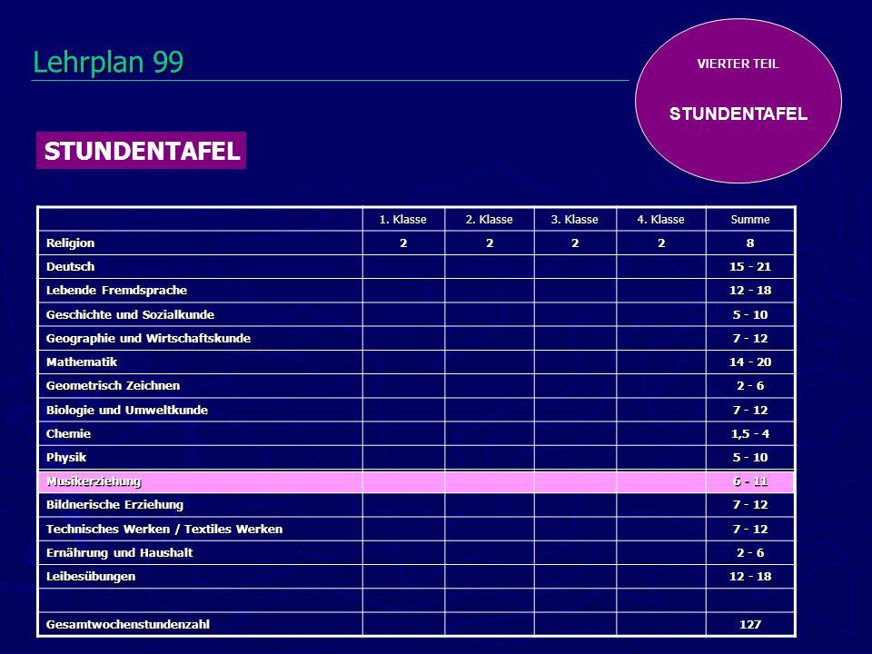 Lehrplan 99 STUNDENTAFEL STUNDENTAFEL VIERTER TEIL 1. Klasse 2. Klasse