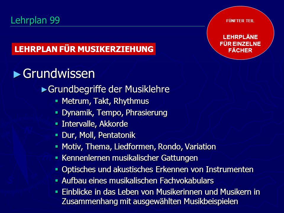 Grundwissen Lehrplan 99 Grundbegriffe der Musiklehre