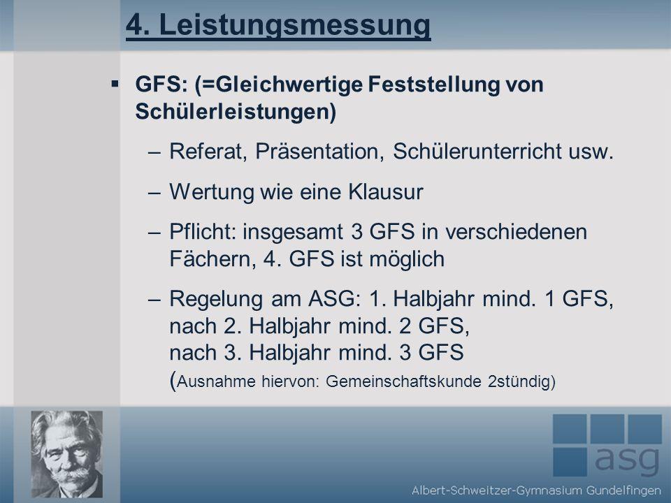 4. Leistungsmessung GFS: (=Gleichwertige Feststellung von Schülerleistungen) Referat, Präsentation, Schülerunterricht usw.