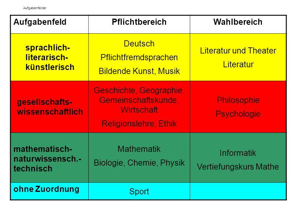 sprachlich- literarisch- künstlerisch Deutsch Pflichtfremdsprachen