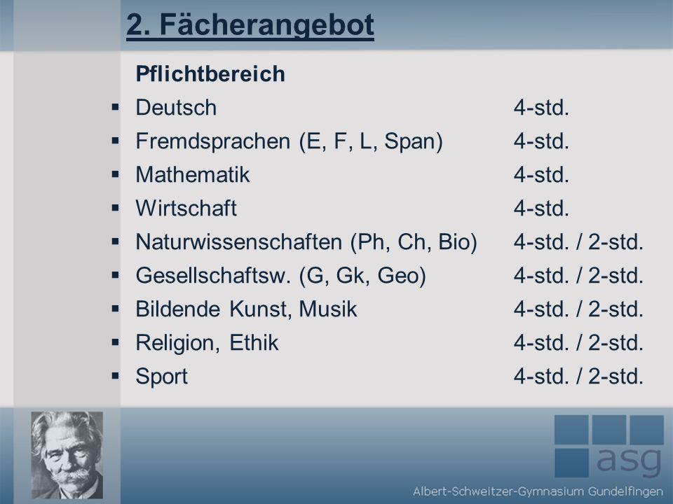 2. Fächerangebot Pflichtbereich Deutsch 4-std.