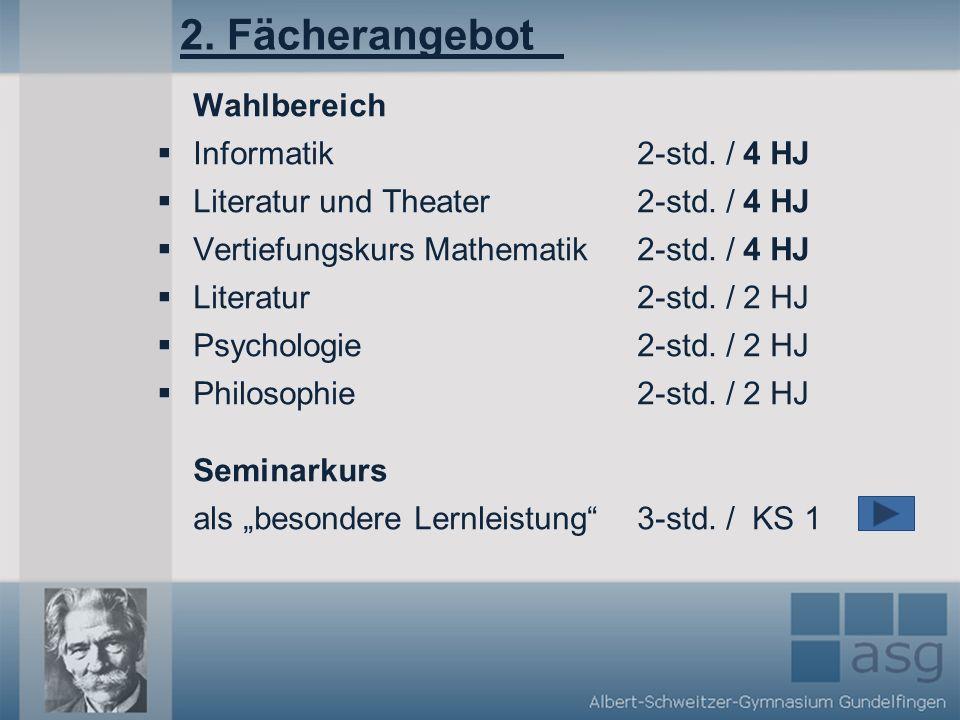 2. Fächerangebot Wahlbereich Informatik 2-std. / 4 HJ