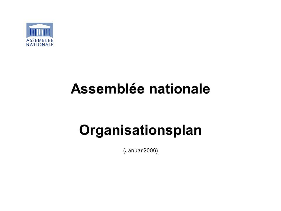 Organisationsplan (Januar 2006)