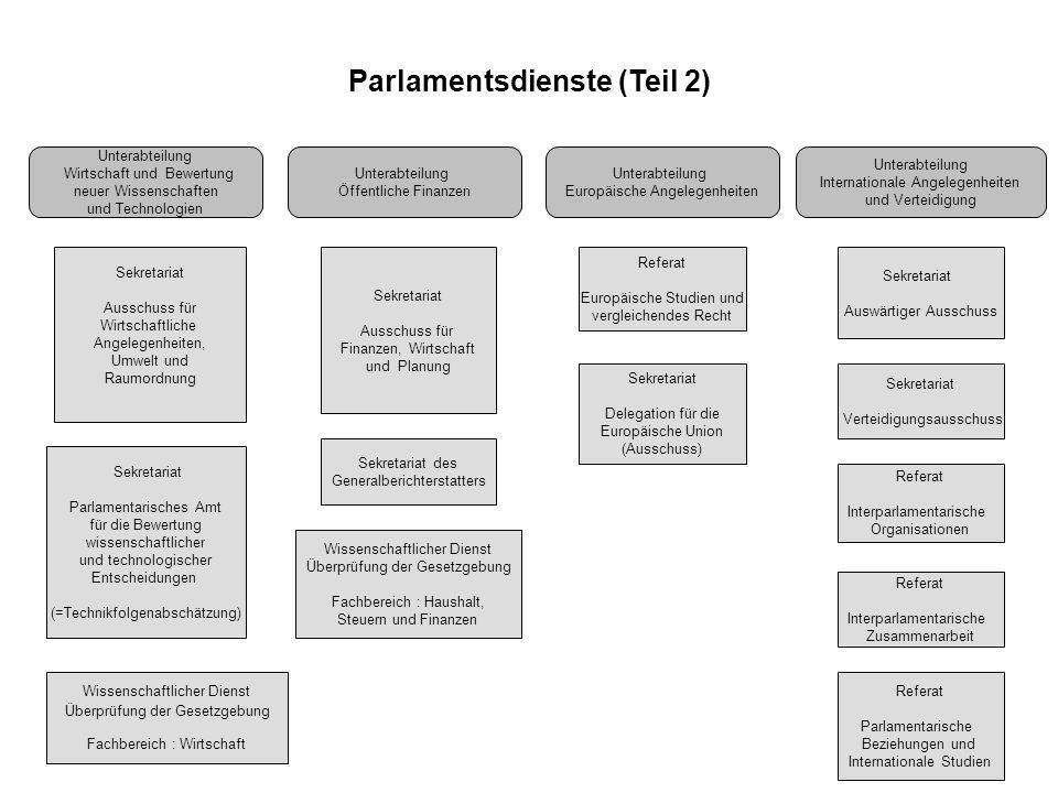 Parlamentsdienste (Teil 2)