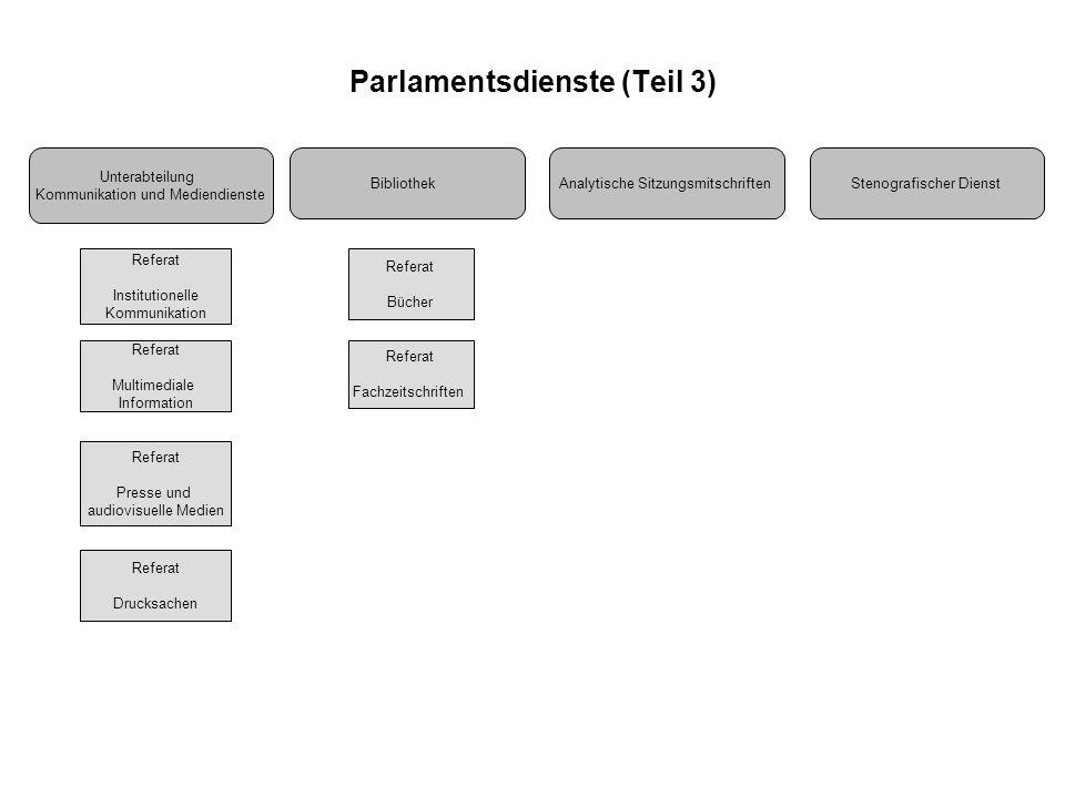 Parlamentsdienste (Teil 3)
