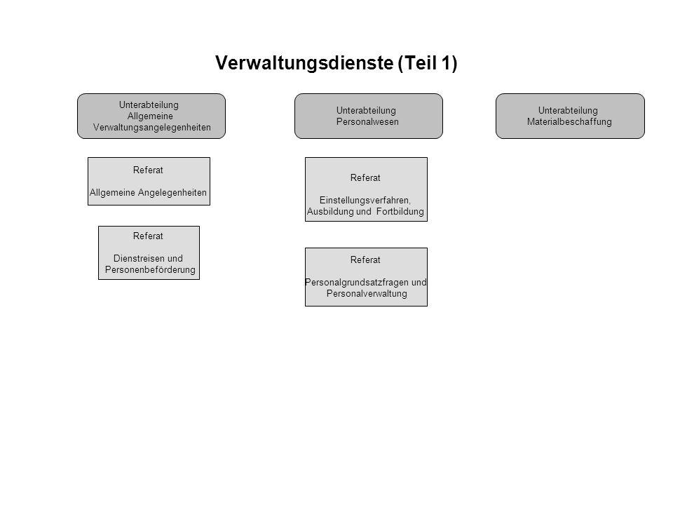 Verwaltungsdienste (Teil 1)