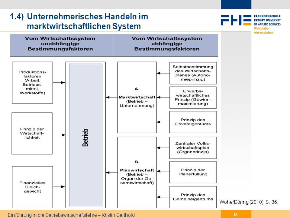 1.4) Unternehmerisches Handeln im marktwirtschaftlichen System