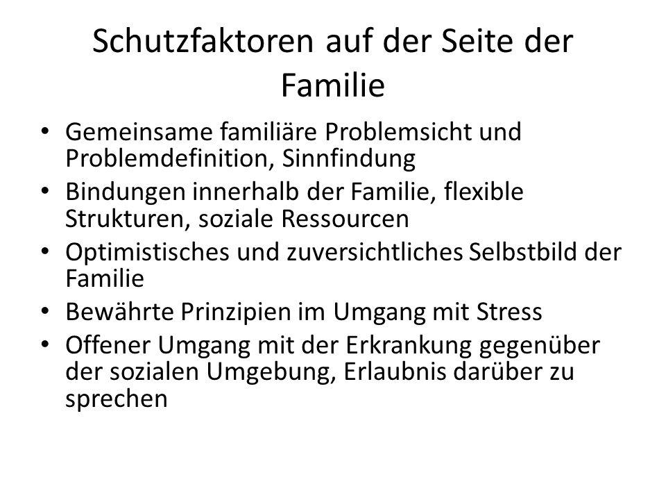 Schutzfaktoren auf der Seite der Familie