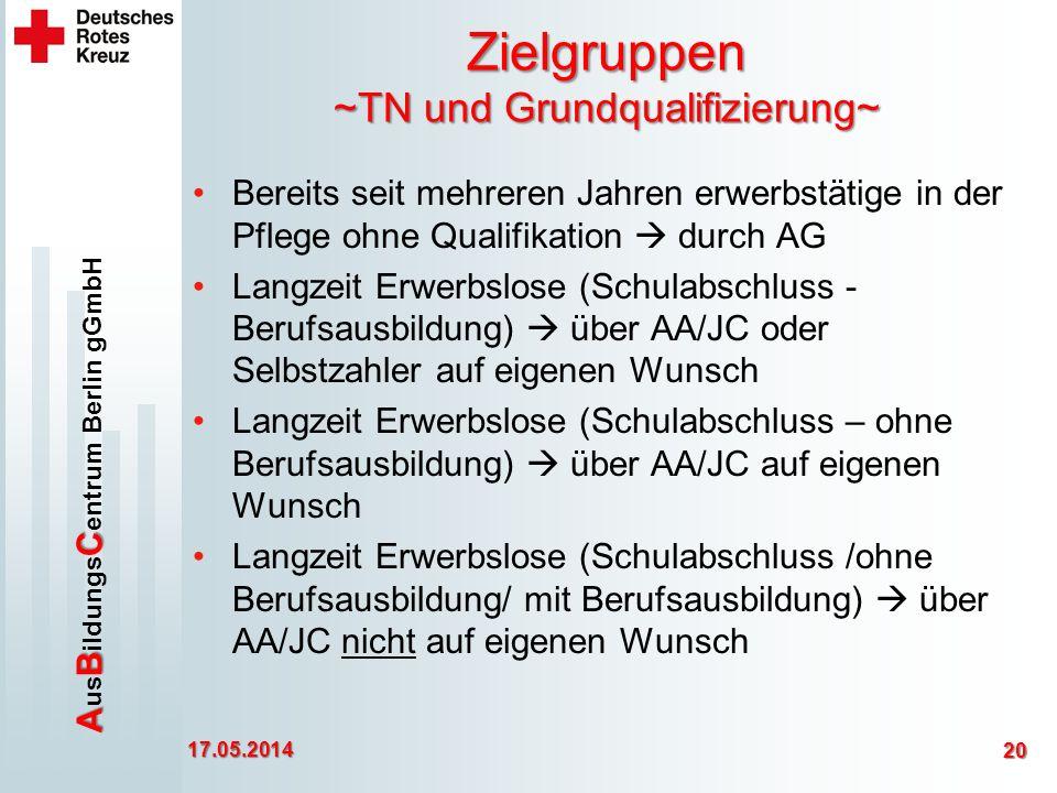 Zielgruppen ~TN und Grundqualifizierung~