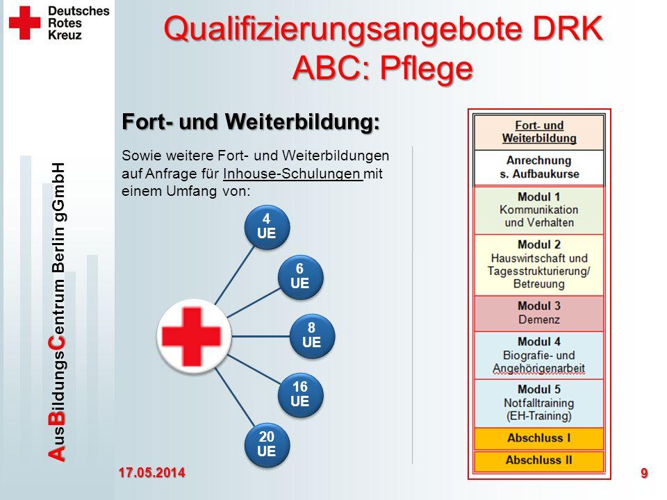 Qualifizierungsangebote DRK ABC: Pflege