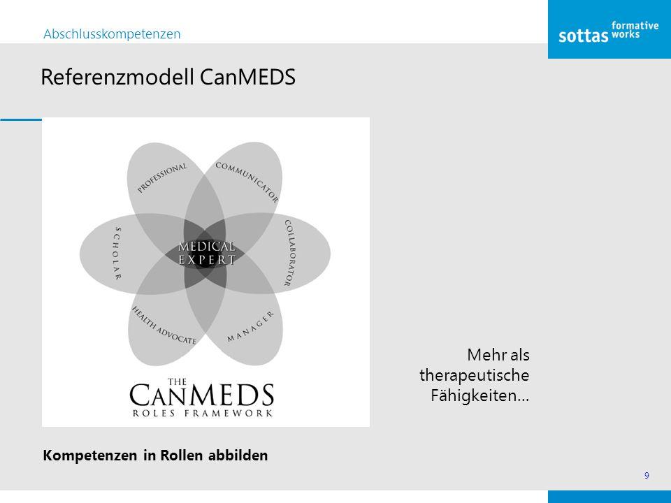 Referenzmodell CanMEDS