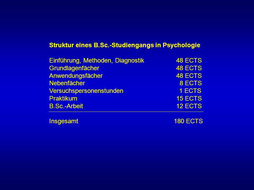 Struktur eines B.Sc.-Studiengangs in Psychologie