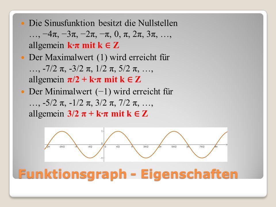 Funktionsgraph - Eigenschaften