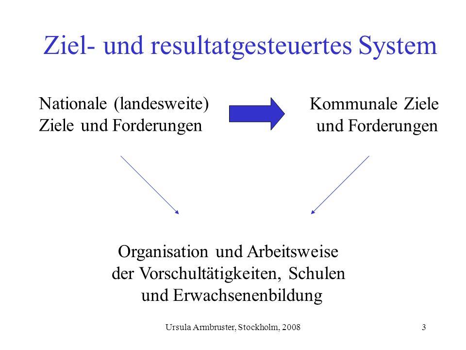 Ziel- und resultatgesteuertes System