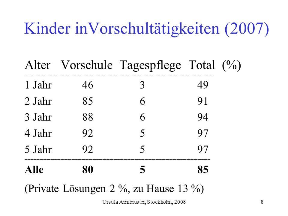 Kinder inVorschultätigkeiten (2007)