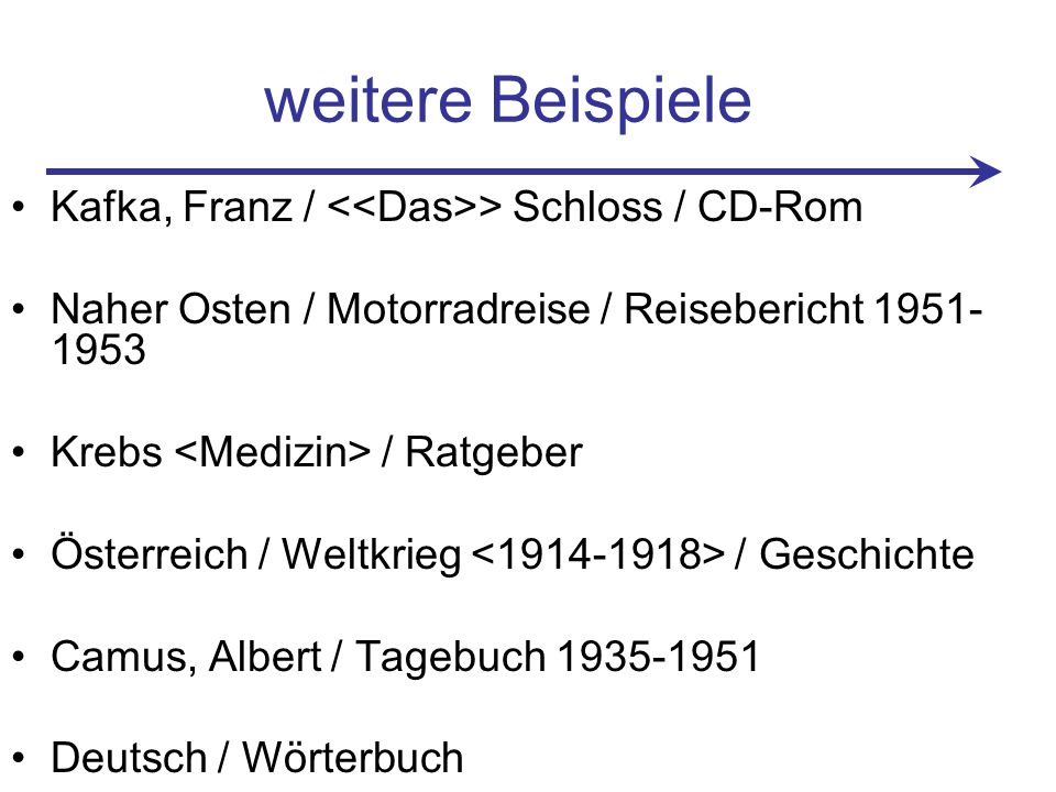 weitere Beispiele Kafka, Franz / <<Das>> Schloss / CD-Rom