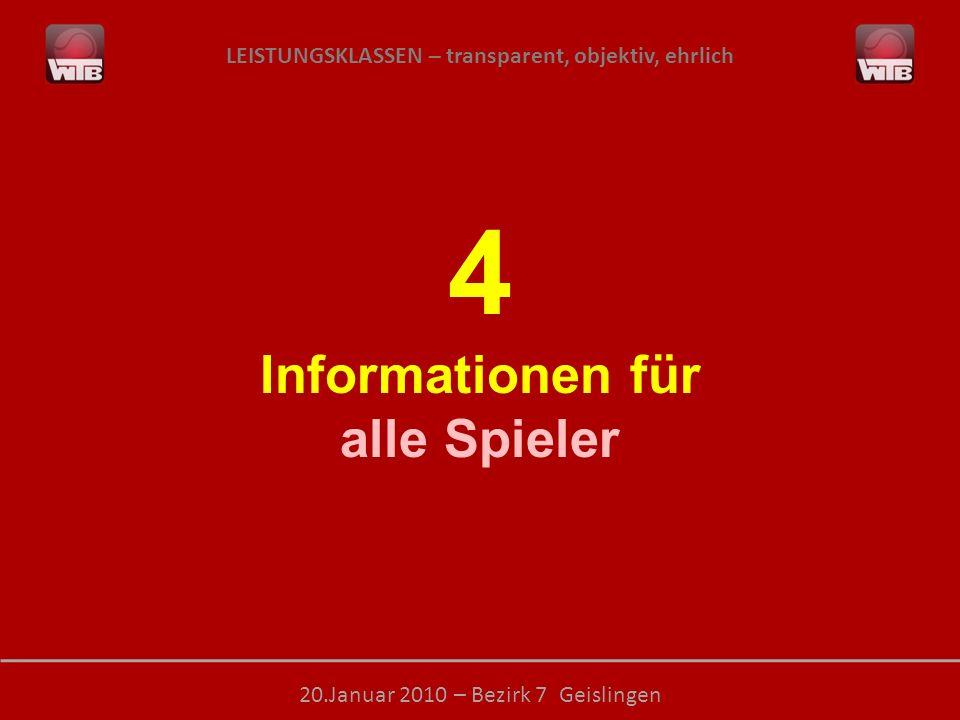 4 Informationen für alle Spieler
