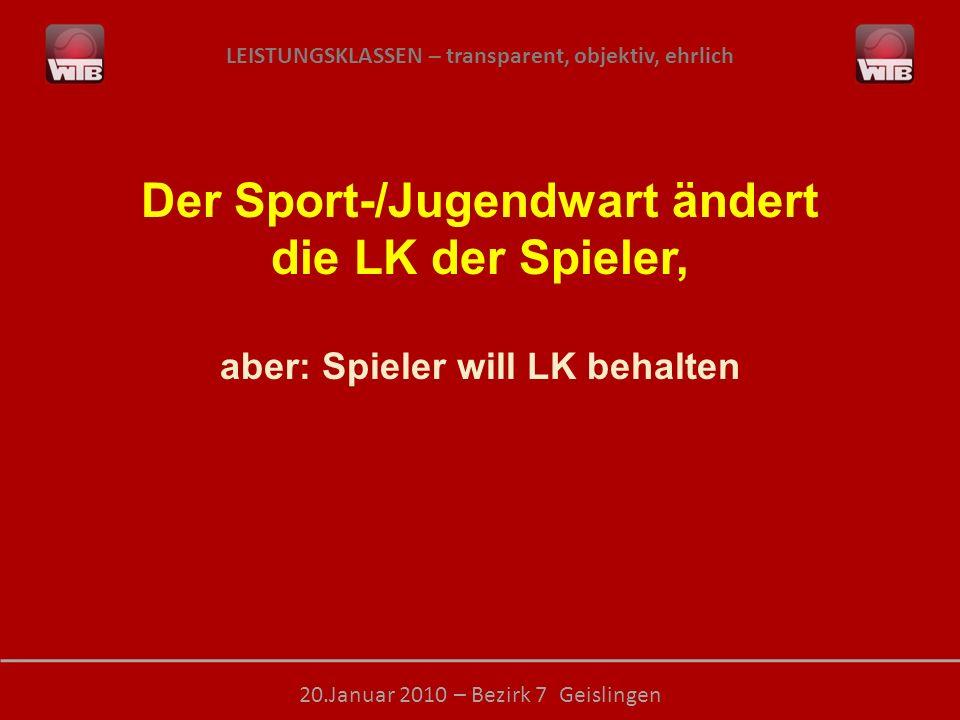 Der Sport-/Jugendwart ändert aber: Spieler will LK behalten