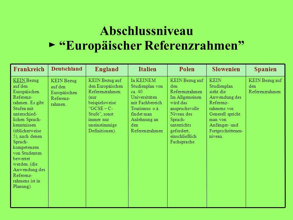 Abschlussniveau ► Europäischer Referenzrahmen