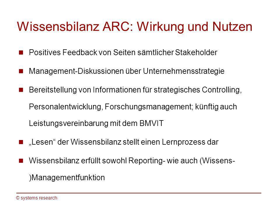 Wissensbilanz ARC: Wirkung und Nutzen