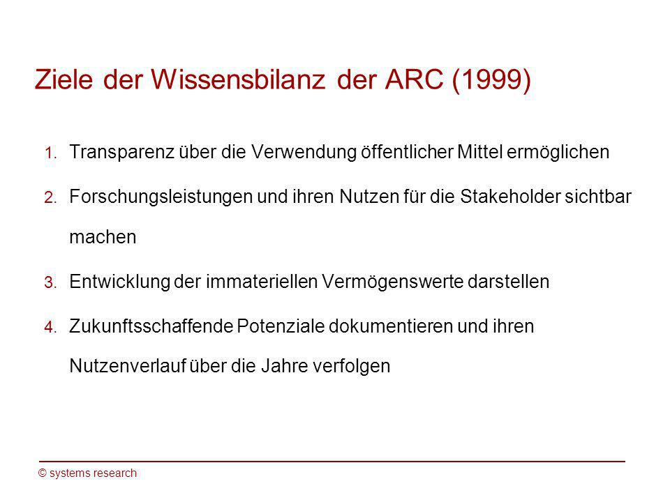 Ziele der Wissensbilanz der ARC (1999)