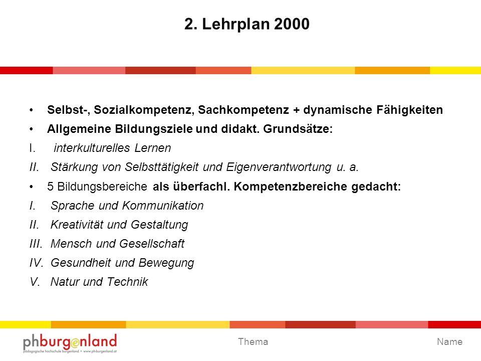 2. Lehrplan 2000 Selbst-, Sozialkompetenz, Sachkompetenz + dynamische Fähigkeiten. Allgemeine Bildungsziele und didakt. Grundsätze: