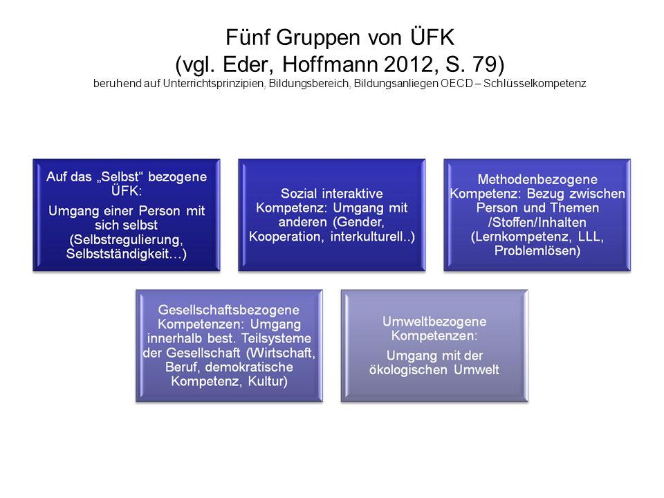 Fünf Gruppen von ÜFK (vgl. Eder, Hoffmann 2012, S