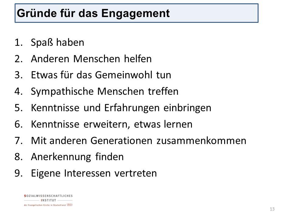 Gründe für das Engagement