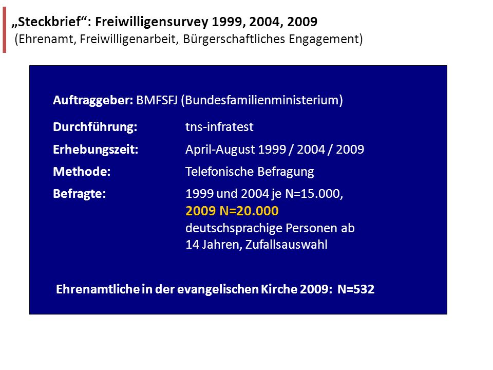 Auftraggeber: BMFSFJ (Bundesfamilienministerium)