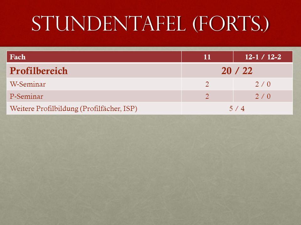 Stundentafel (Forts.) Profilbereich 20 / 22 Fach 11 12-1 / 12-2