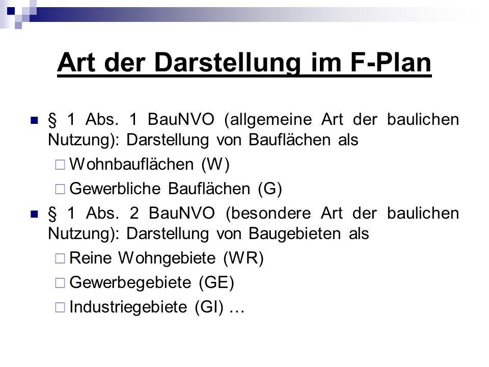 Art der Darstellung im F-Plan