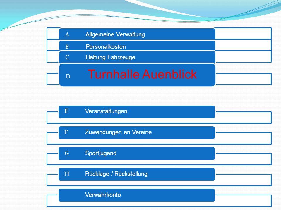 D Turnhalle Auenblick A Allgemeine Verwaltung B Personalkosten