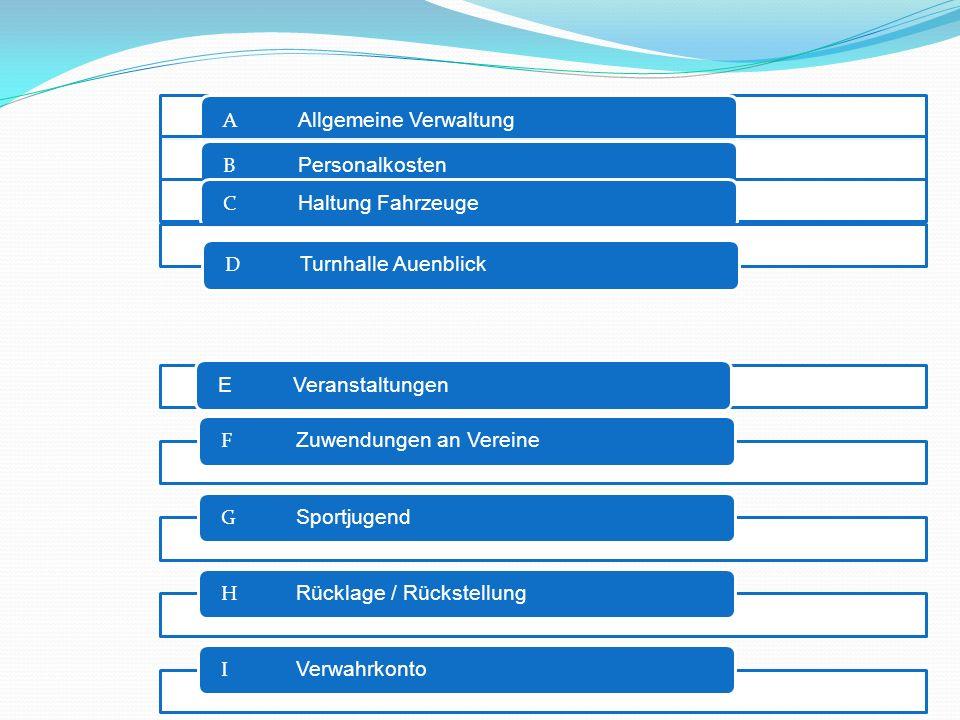A Allgemeine Verwaltung