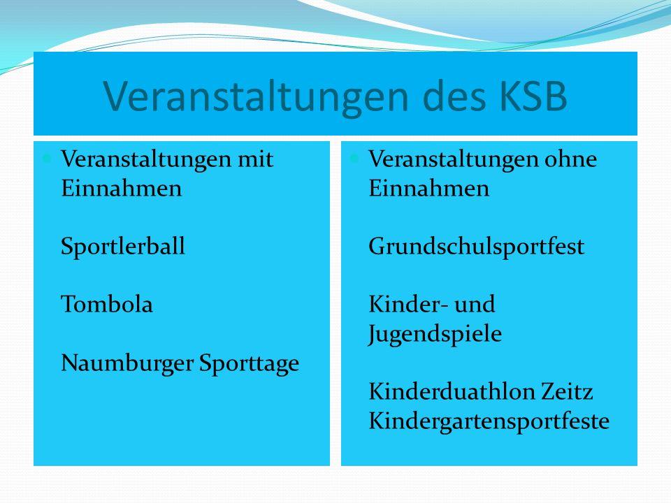 Veranstaltungen des KSB