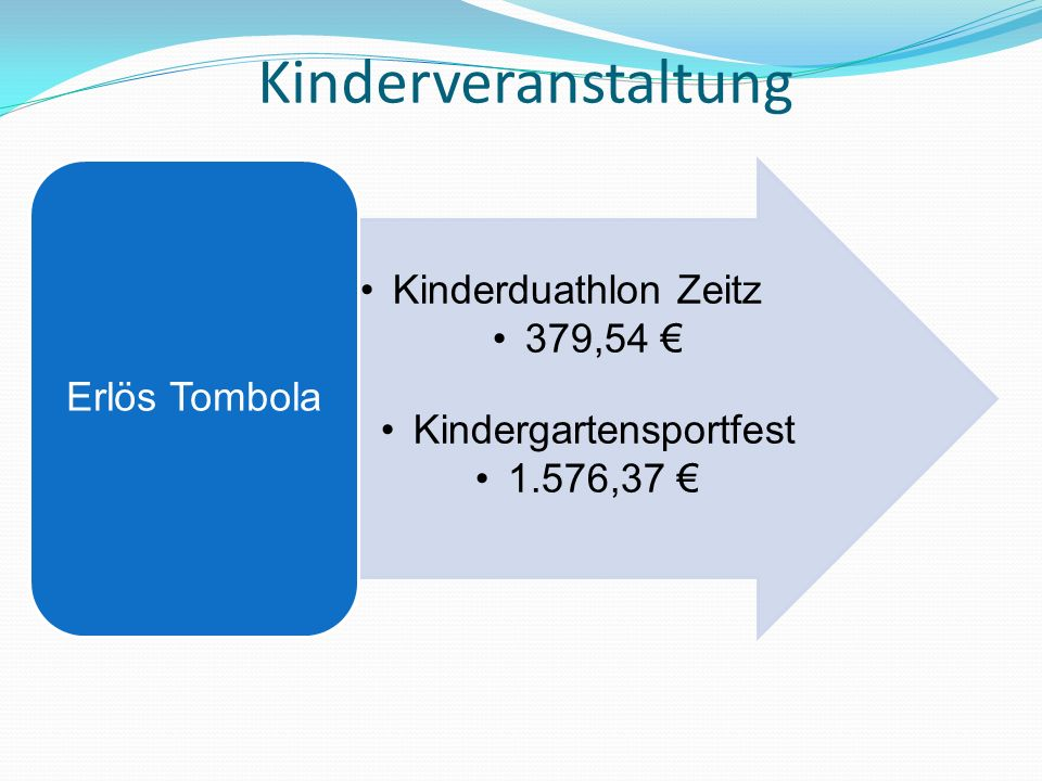 Kindergartensportfest