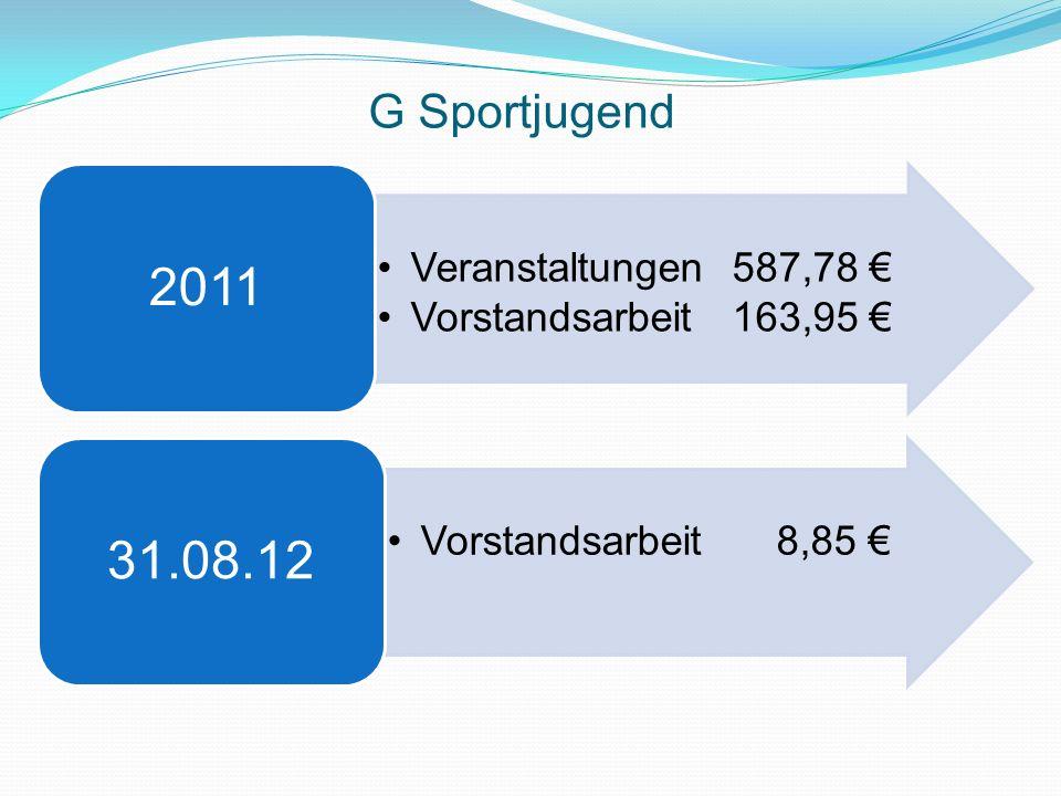 2011 31.08.12 G Sportjugend Veranstaltungen 587,78 €