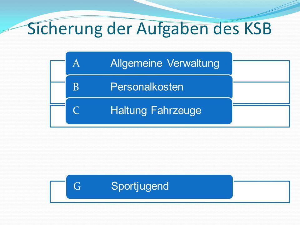 Sicherung der Aufgaben des KSB