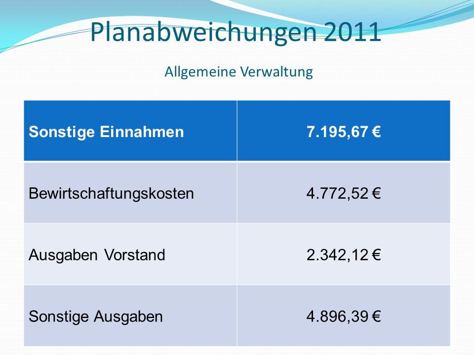 Planabweichungen 2011 Allgemeine Verwaltung