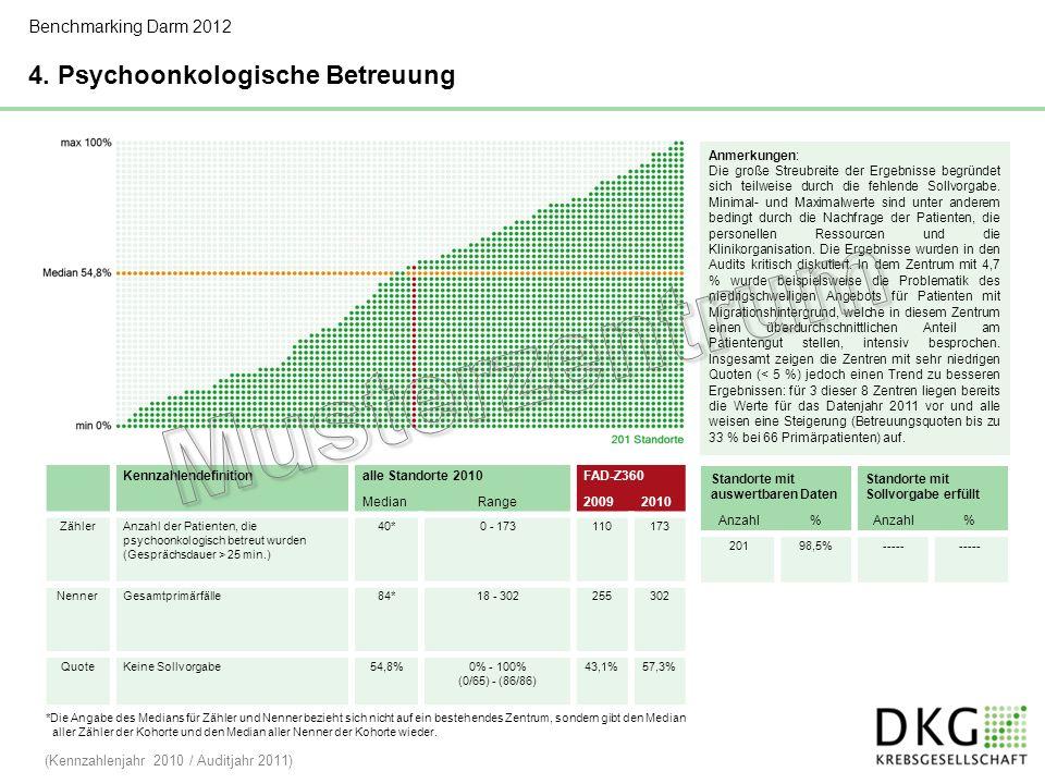 Musterzentrum 4. Psychoonkologische Betreuung Benchmarking Darm 2012