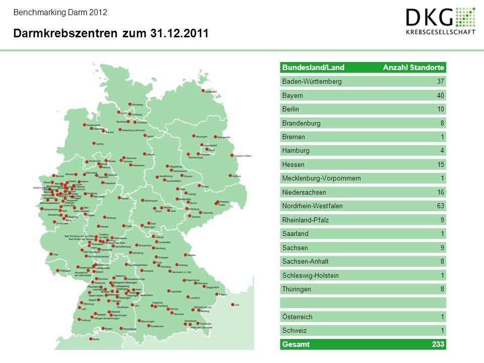 Darmkrebszentren zum 31.12.2011 Benchmarking Darm 2012 Bundesland/Land