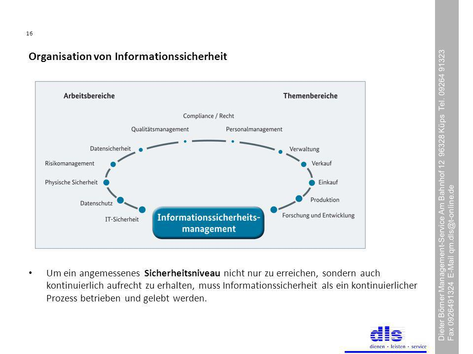 Organisation von Informationssicherheit