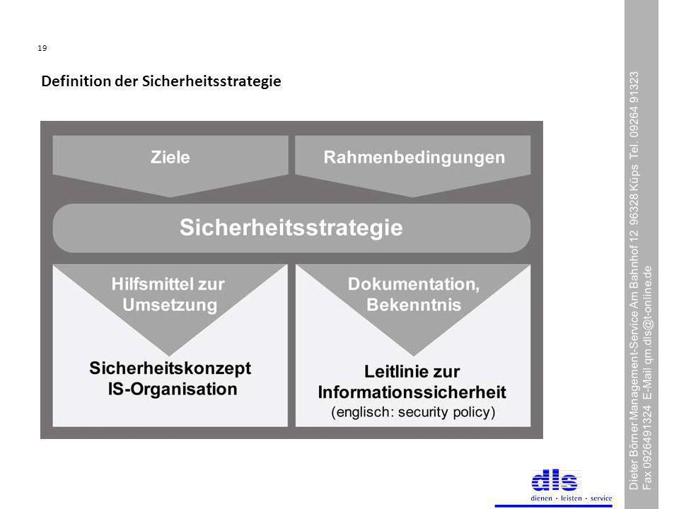 Definition der Sicherheitsstrategie