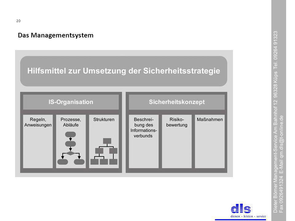 Das Managementsystem