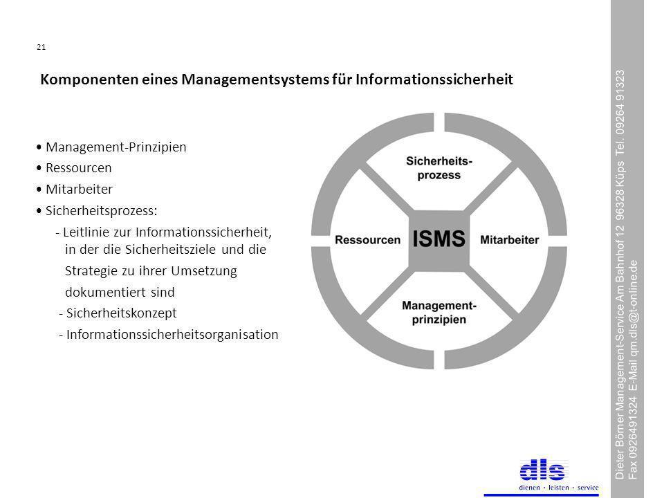 Komponenten eines Managementsystems für Informationssicherheit