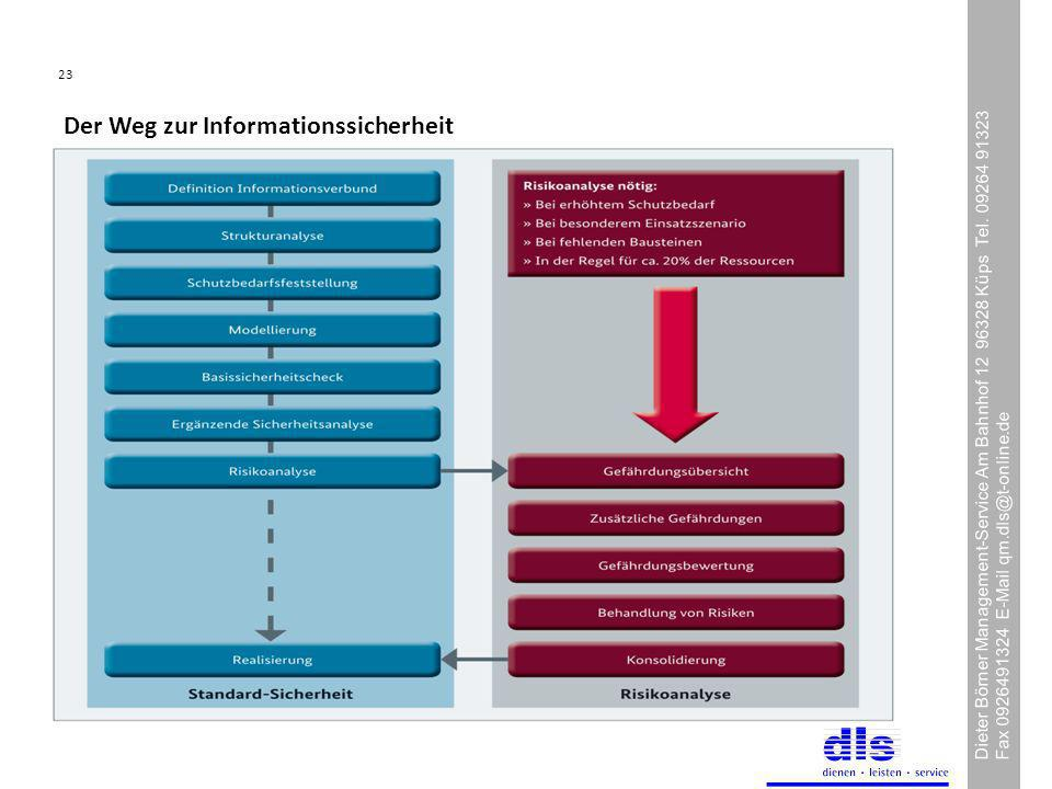 Der Weg zur Informationssicherheit