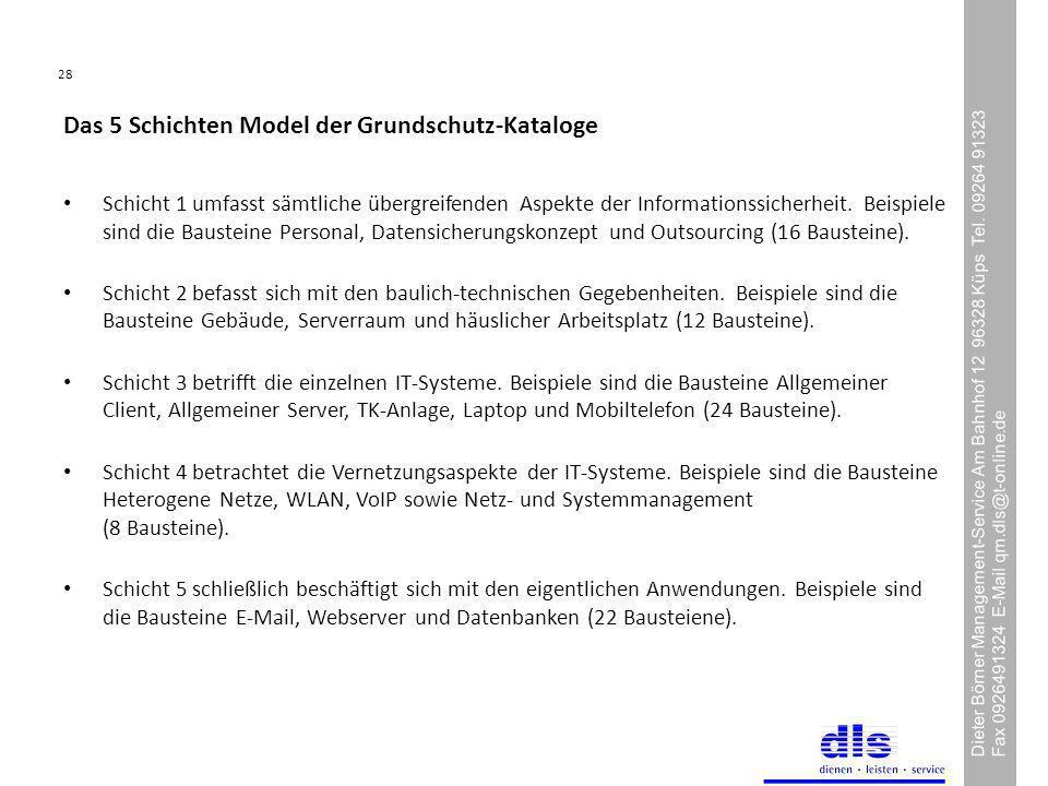 Das 5 Schichten Model der Grundschutz-Kataloge