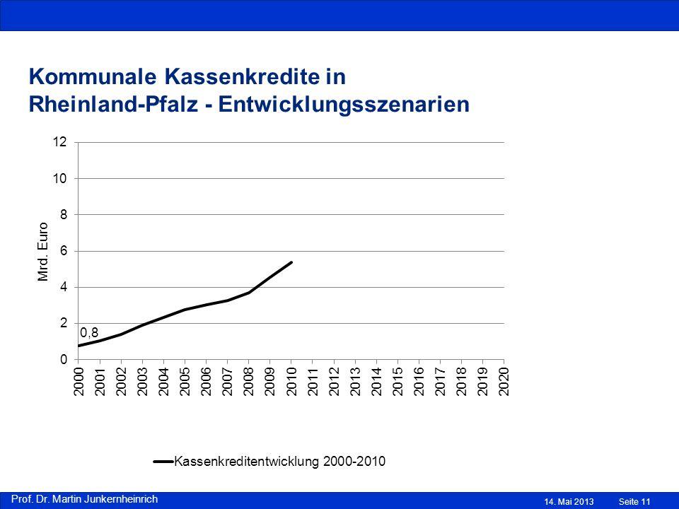 Kommunale Kassenkredite in Rheinland-Pfalz - Entwicklungsszenarien