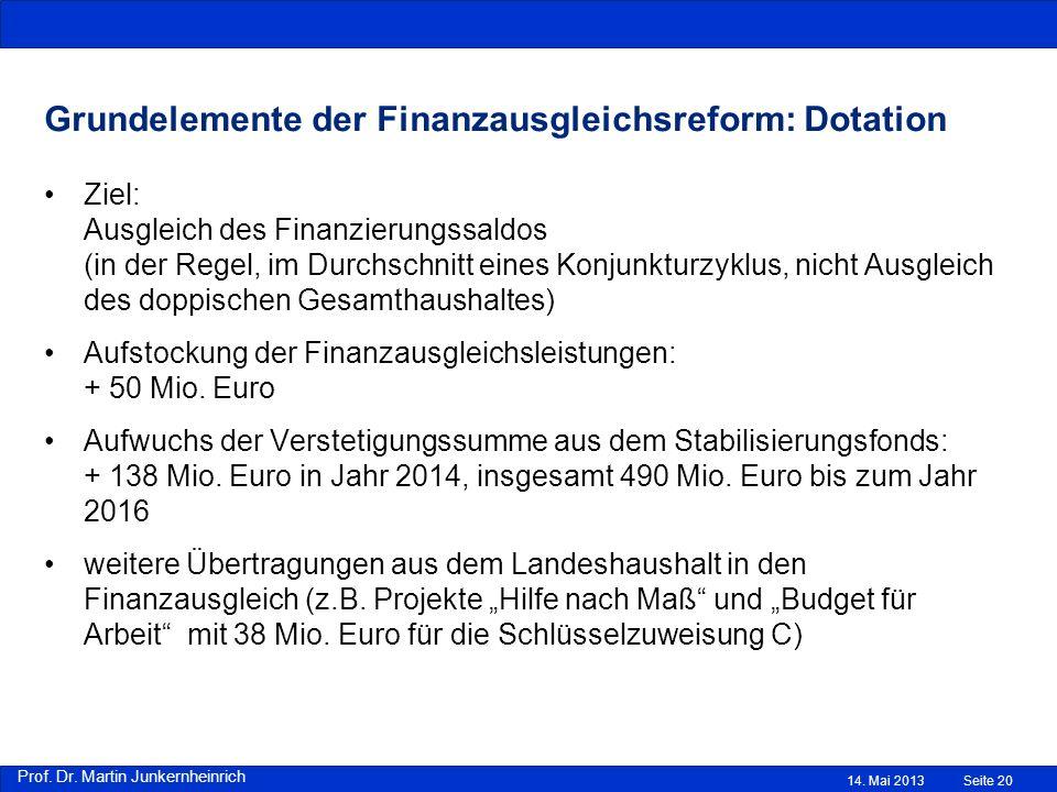 Grundelemente der Finanzausgleichsreform: Dotation
