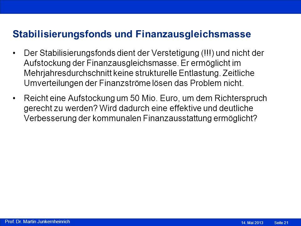 Stabilisierungsfonds und Finanzausgleichsmasse