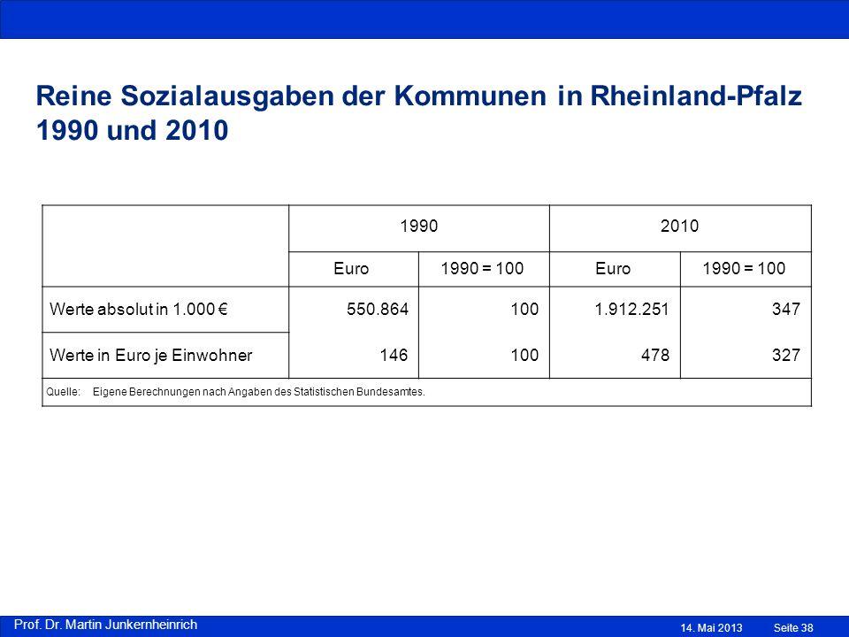 Reine Sozialausgaben der Kommunen in Rheinland-Pfalz 1990 und 2010